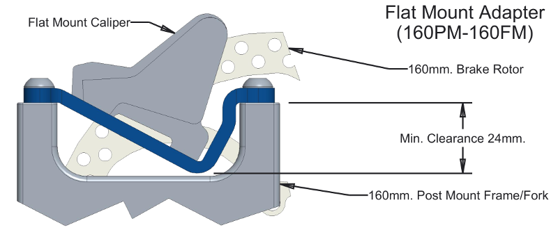 Diagram for 160 mm flat mount adapter